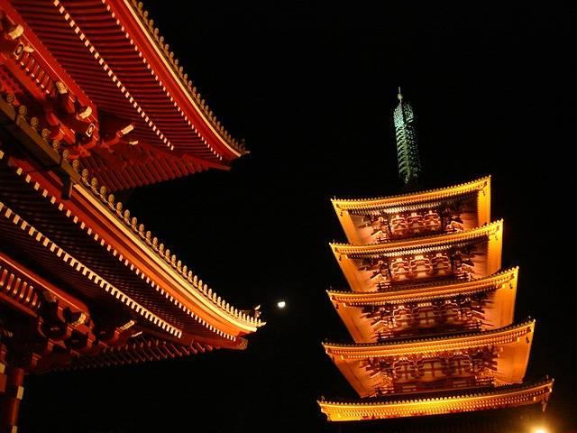 Podróż do Japonii - świątynia Senso Ji